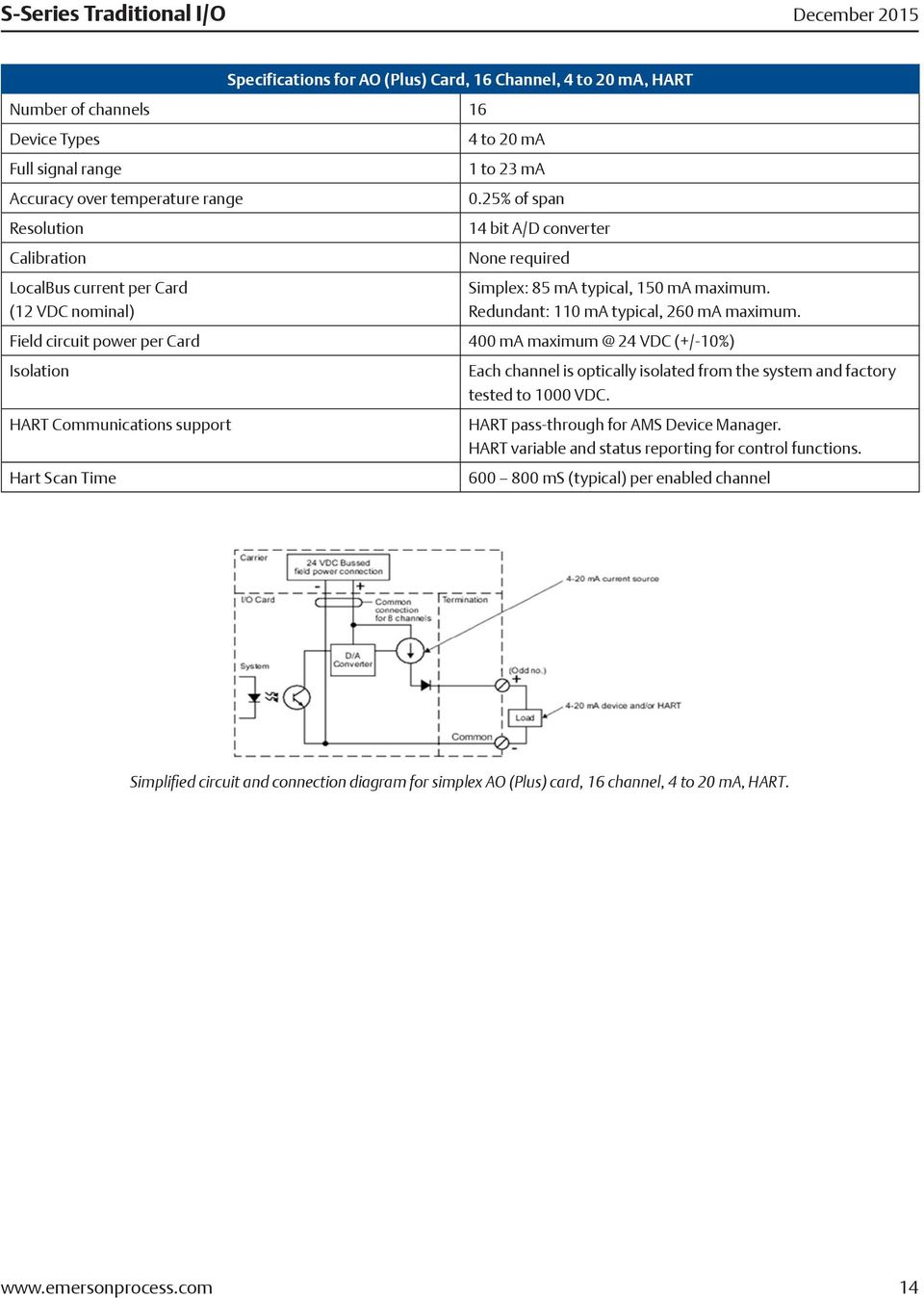 Deltav S Series Traditional I O Pdf 20ma To Hart Converter 4 On Wiring Diagram For 20 Ma 14 Field Circuit Power Per Card 400 Maximum 24 Vdc 10
