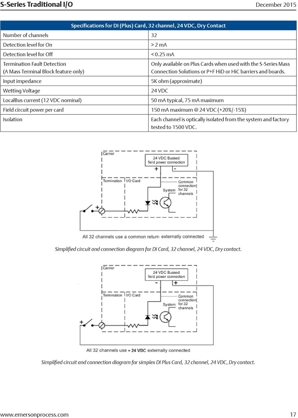 Deltav S Series Traditional I O Pdf Wiring Diagrams Terminal Blocks 25 Ma Only Available On Plus Cards When Used With The Mass Connection