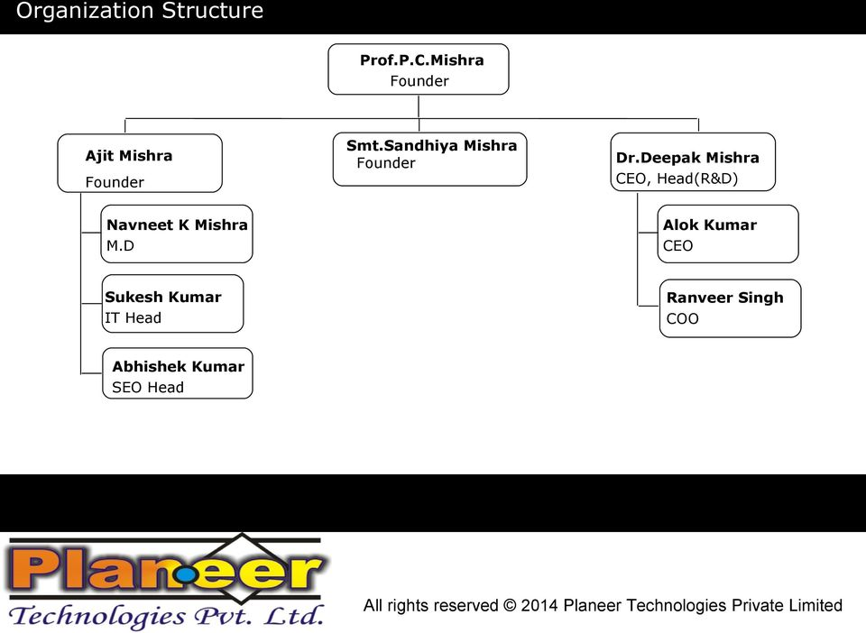 Planeer Technologies Overview - PDF