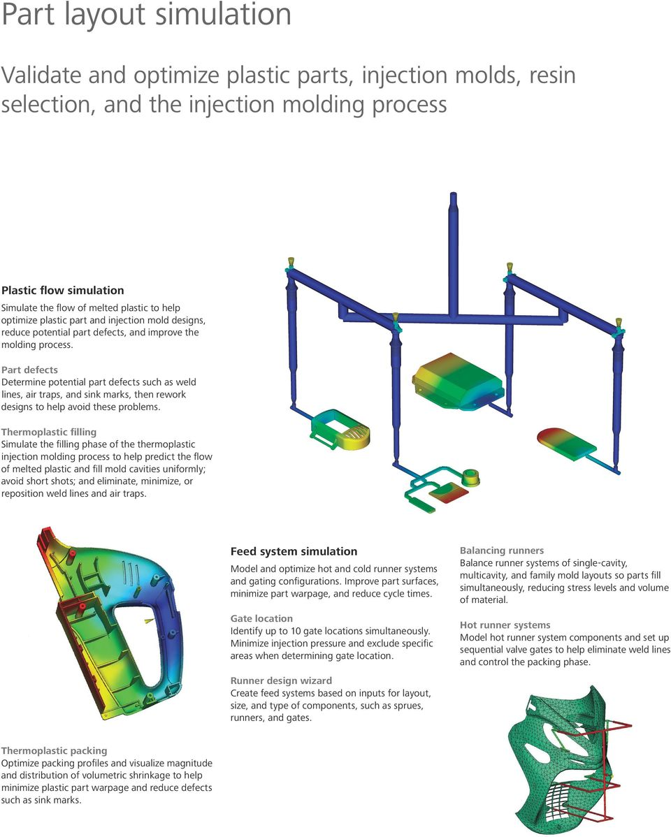 process flow diagram of reaction injection moulding process flow diagram of kfc process flow diagram of reaction injection moulding ...