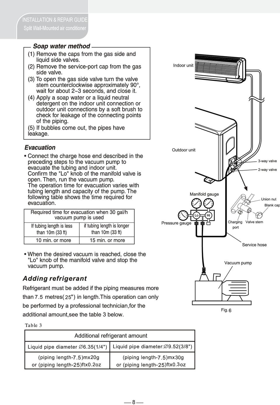 Installation Manual High Wall Split Air Conditioner Pdf Conditioning Schematic 25 11 9 Repair Guide Mounted
