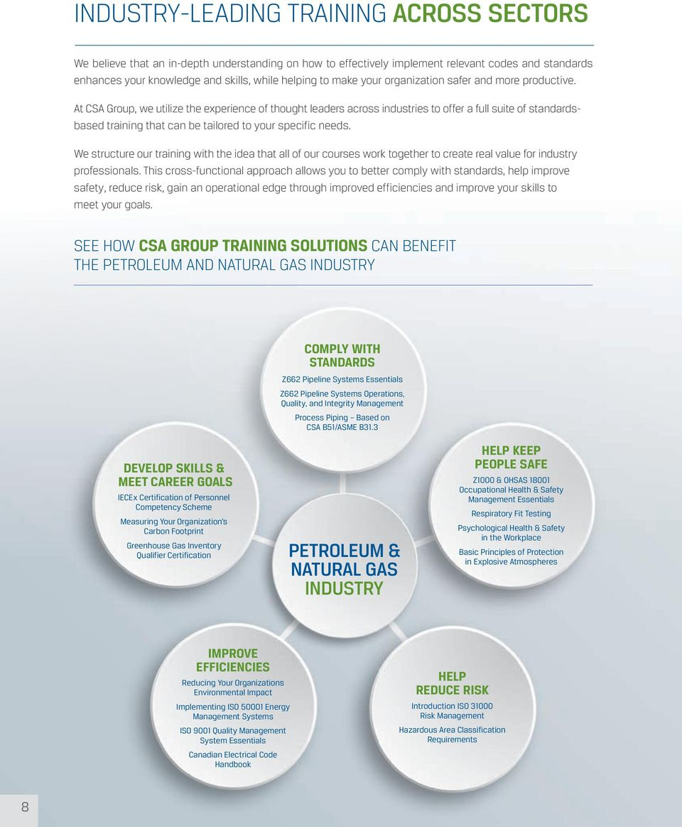 Training skills development our knowledge your advantage at csa group we utilize the experience of thought leaders across industries to offer a fandeluxe Gallery
