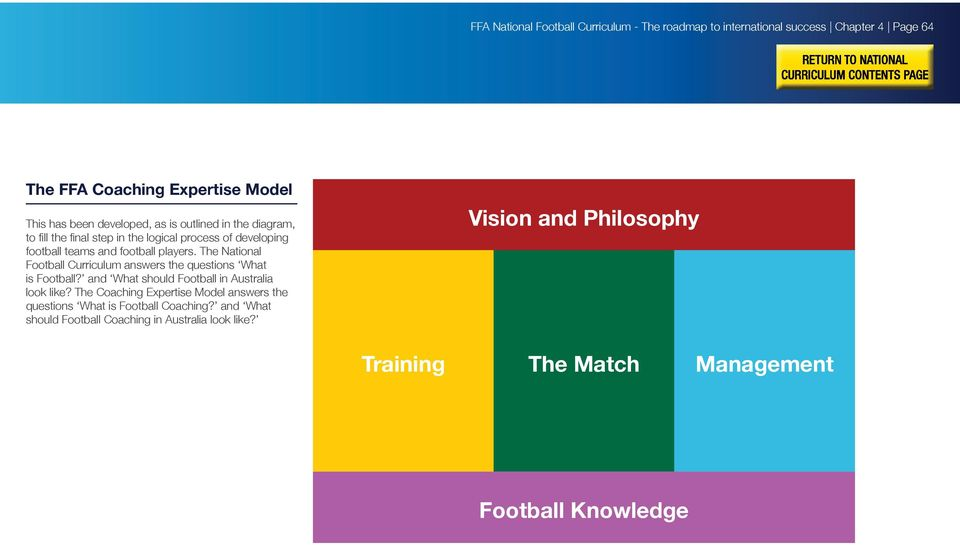 4  Coach Education  A Philosophy on playing Football (National