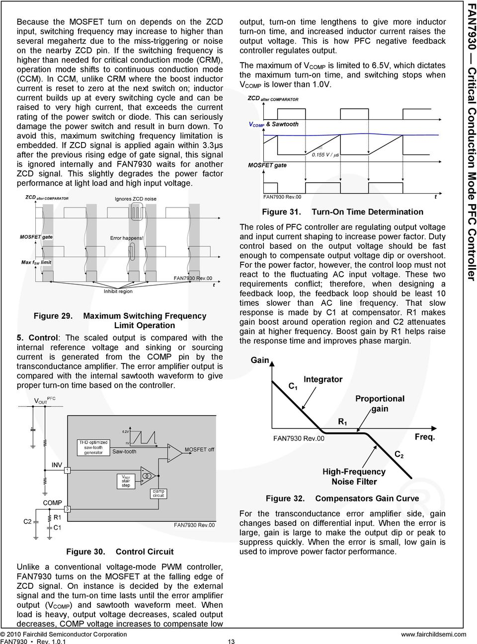 Fan7930 Critical Conduction Mode Pfc Controller Pdf These Solenoid Voltage And Current Waveforms From The Figure 1 Circuit In Ccm Unlike Crm Where Boost Inductor Is Reset To Zero At