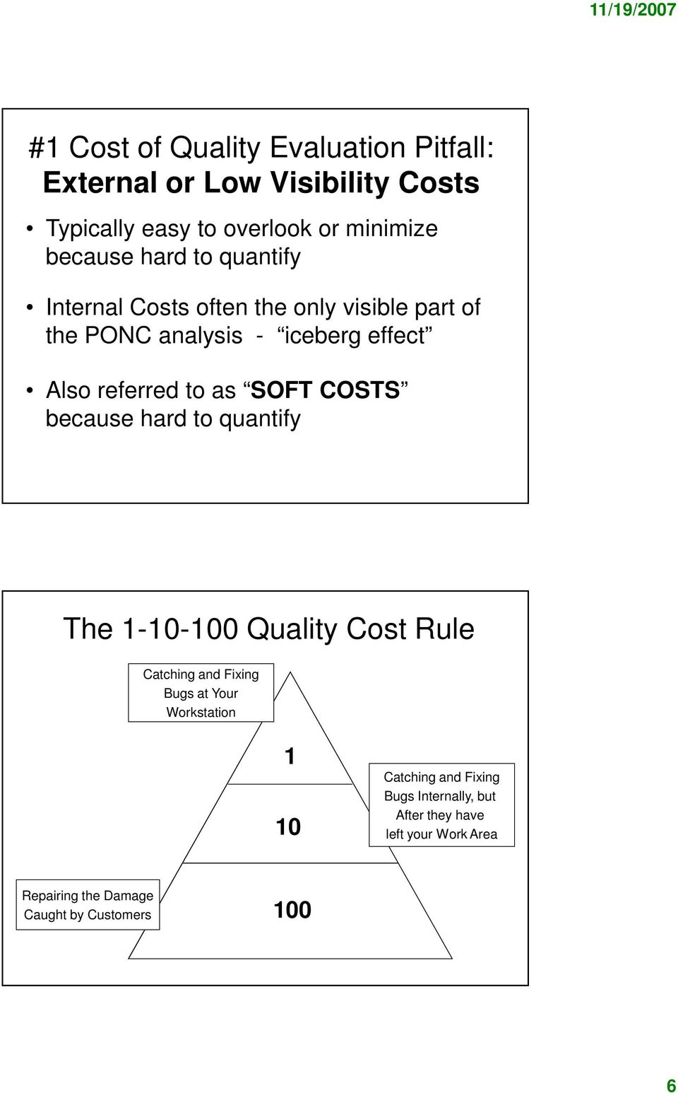 SOFT COSTS because hard to quantify The 1-10-100 Quality Cost Rule Catching and Fixing Bugs at Your Workstation 1 10