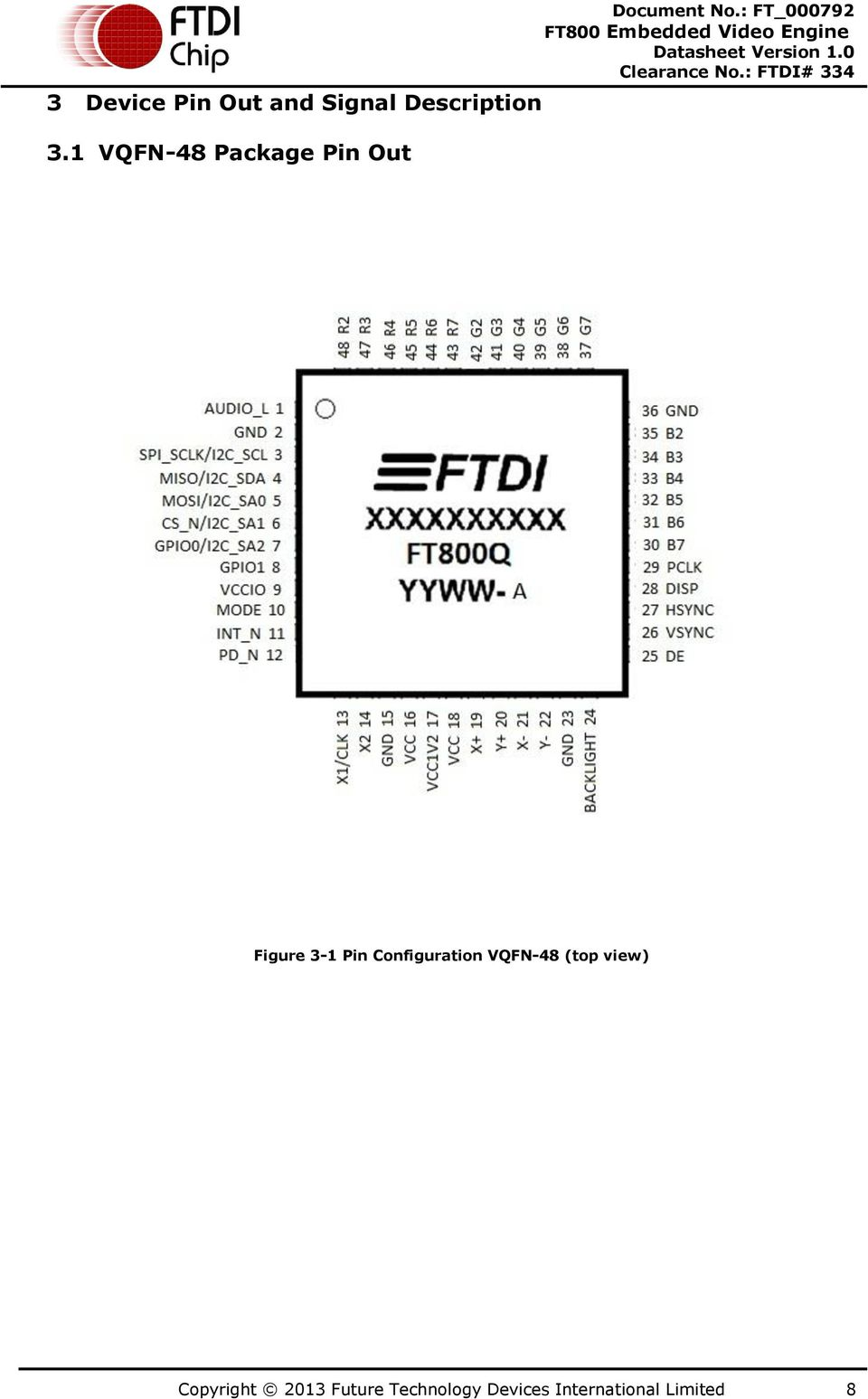 Future Technology Devices International Ltd Ft800 Pdf 29 Kb Jpeg 10 Minute Timer Circuit Electronic Circuits And Diagram Configuration Vqfn 48 Top View Copyright