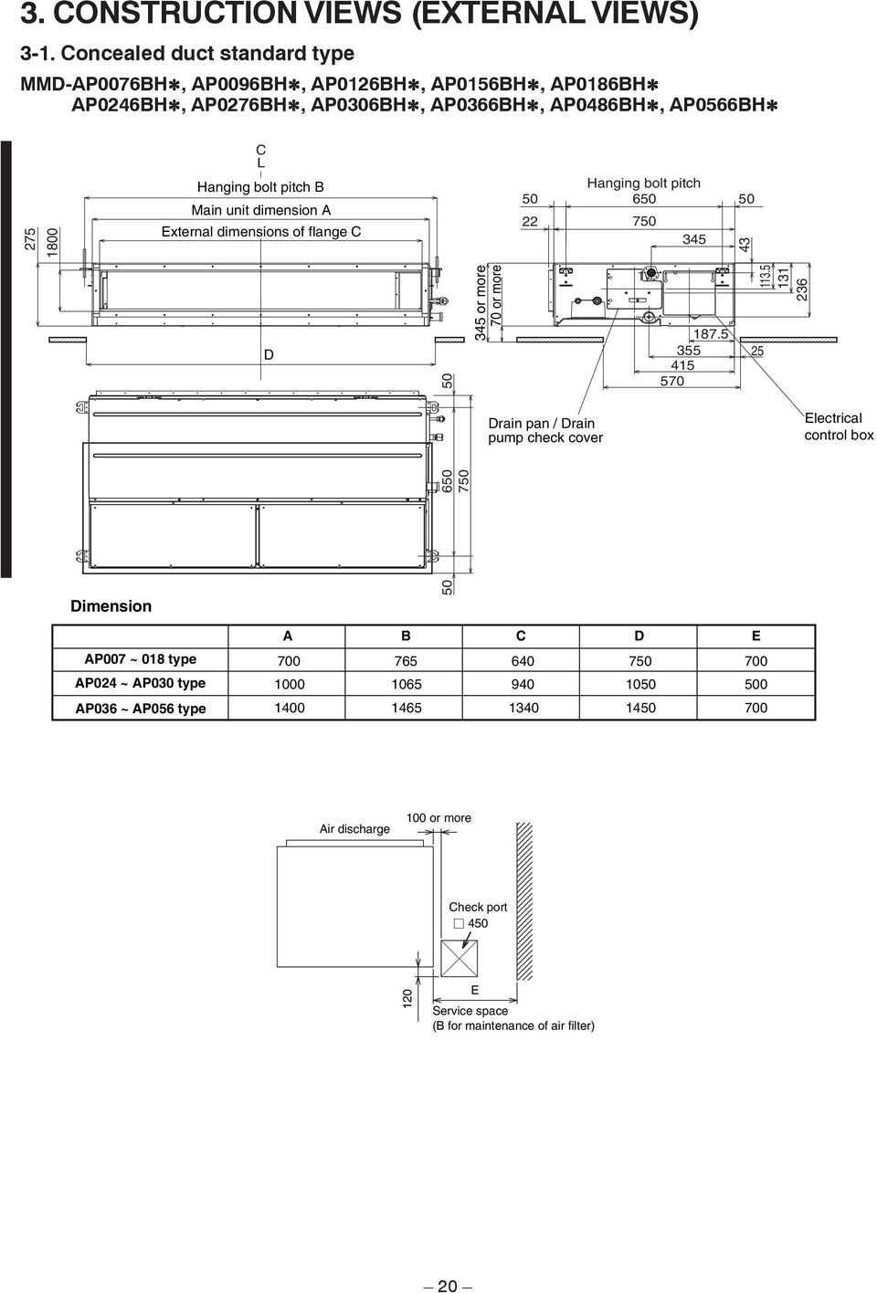 pitch B Main unit dimension A External dimensions of flange C Hanging bolt  pitch 50 650