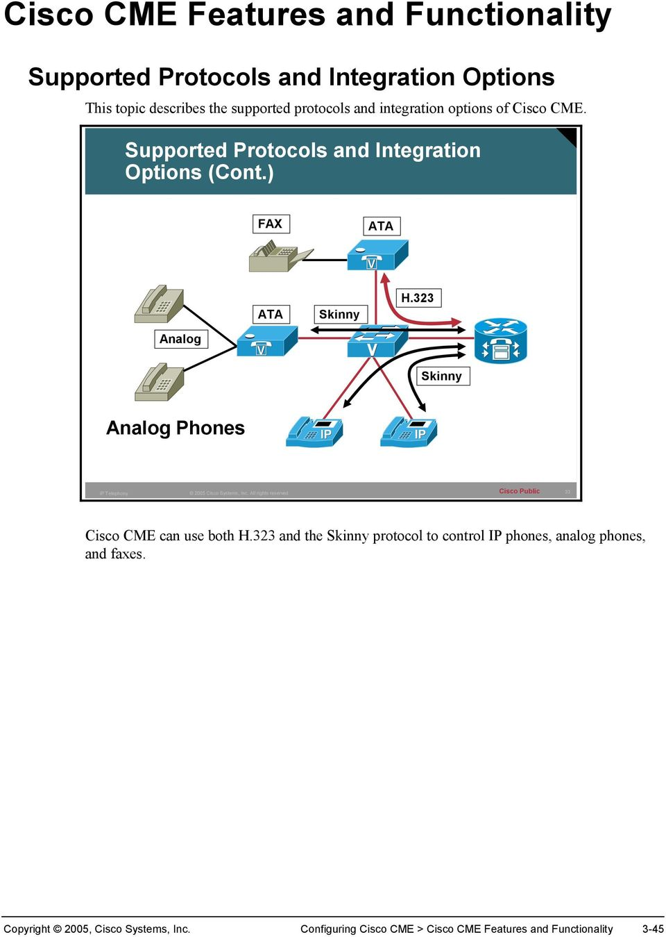 Cisco CME Features and Functionality - PDF