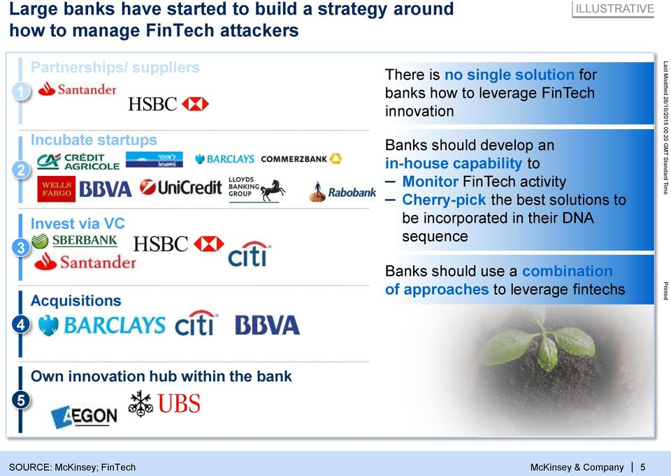 Digital and Big Data Opportunities in Credit Risk  Banking Congress