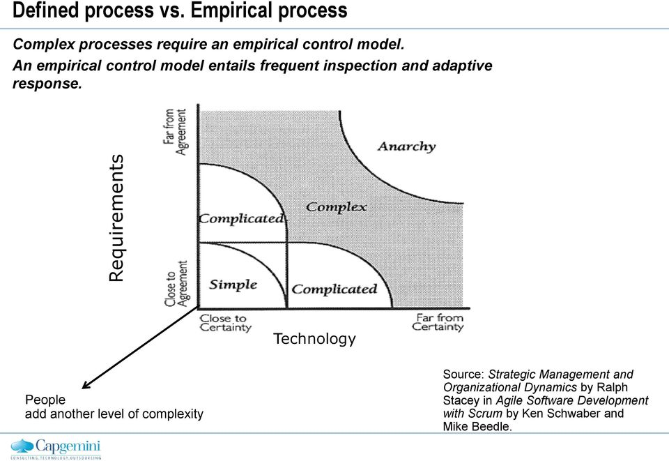 An empirical control model entails frequent inspection and adaptive response.