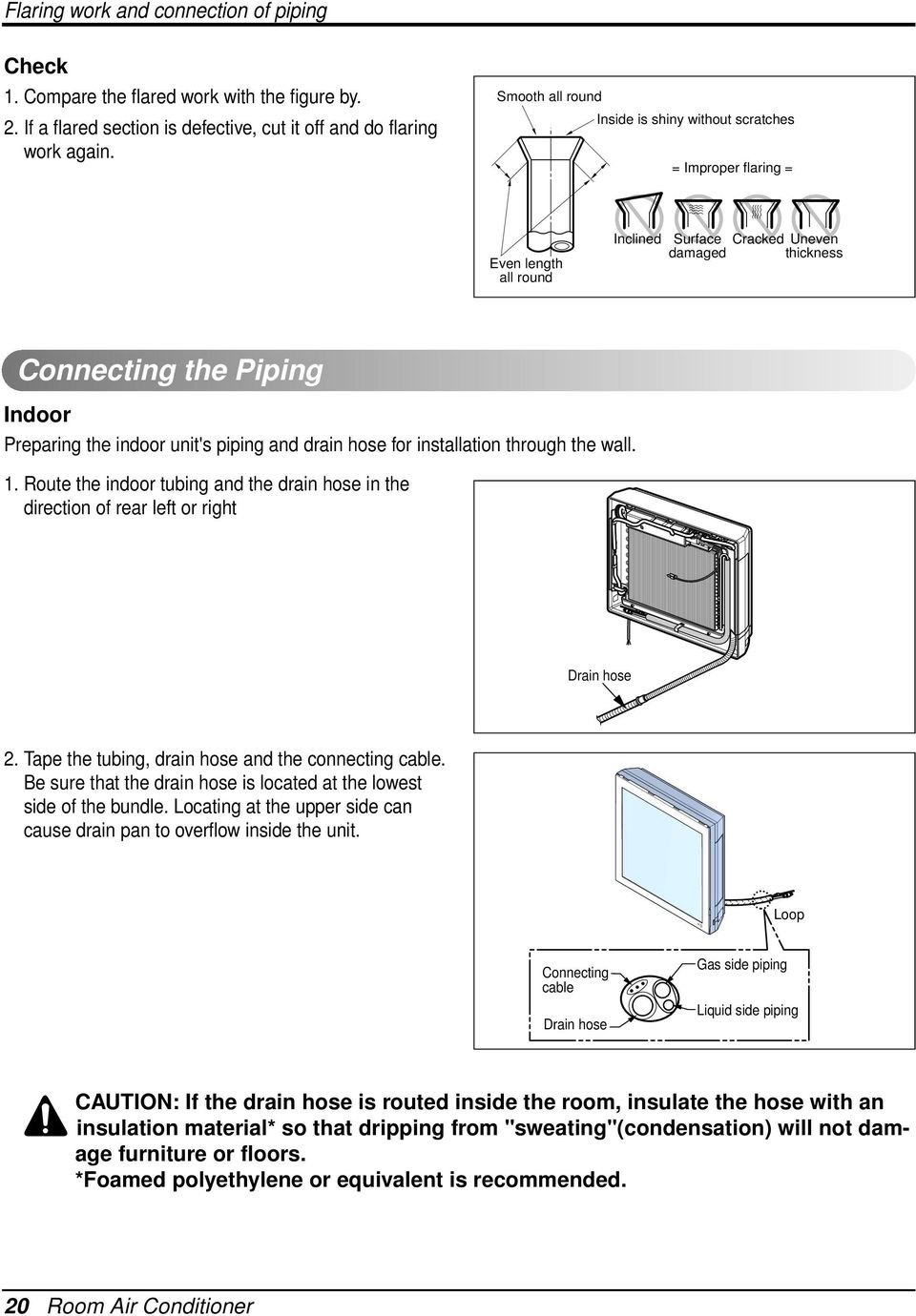 Lsu090ce Lg Air Conditioner Wiring Diagram Trusted Room Service Manual Pdf