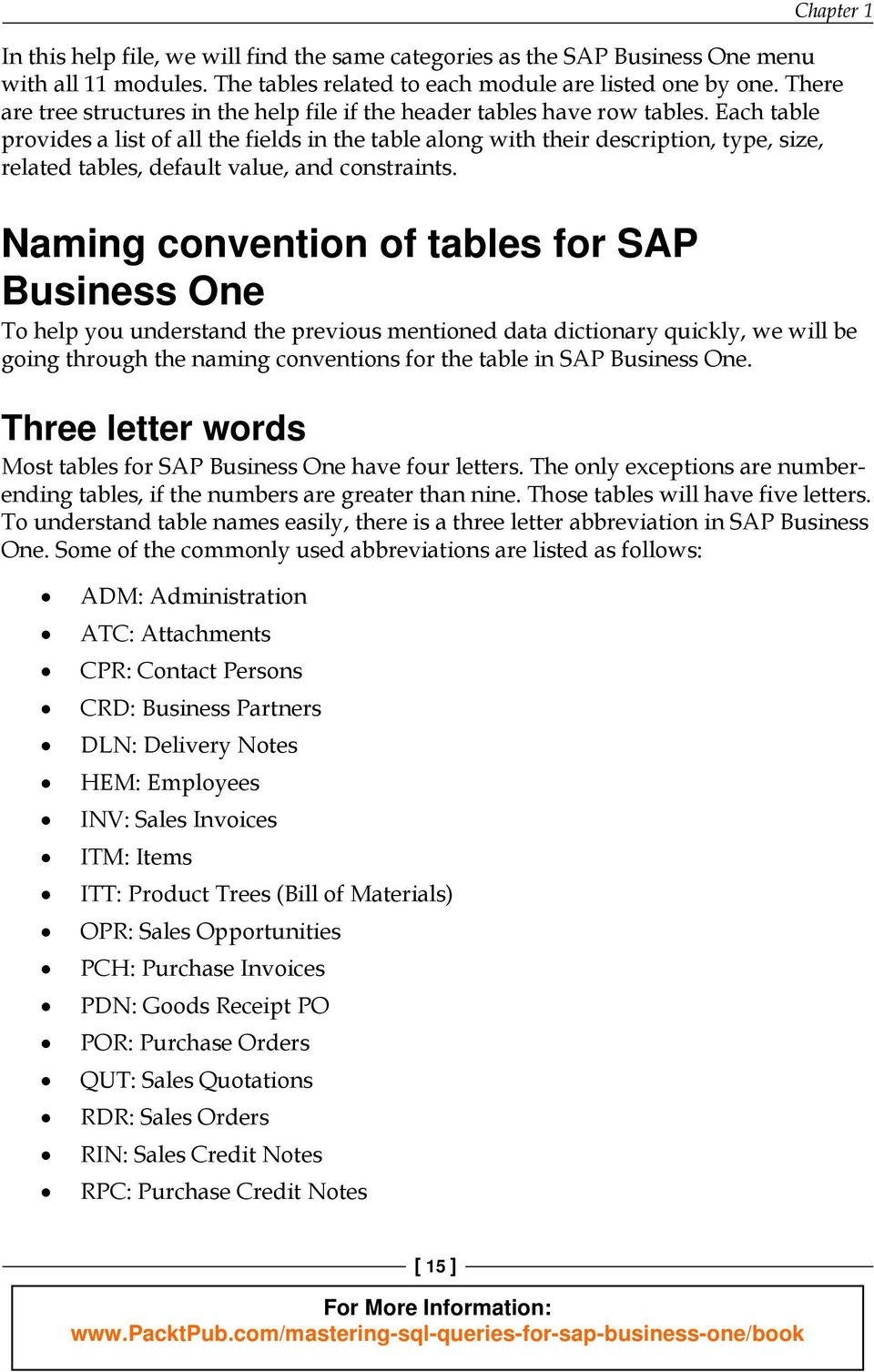Mastering SQL Queries for SAP Business One - PDF