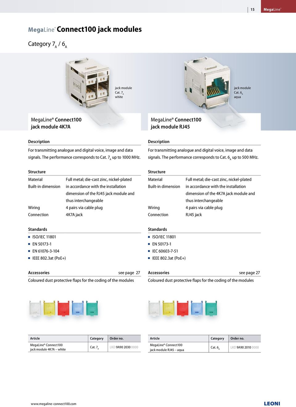 Megaline Connect100 The Migration Capable Connection Technology Pdf Voice Jack Wiring For Transmitting Analogue And Digital Image Data Signals Performance Corresponds To