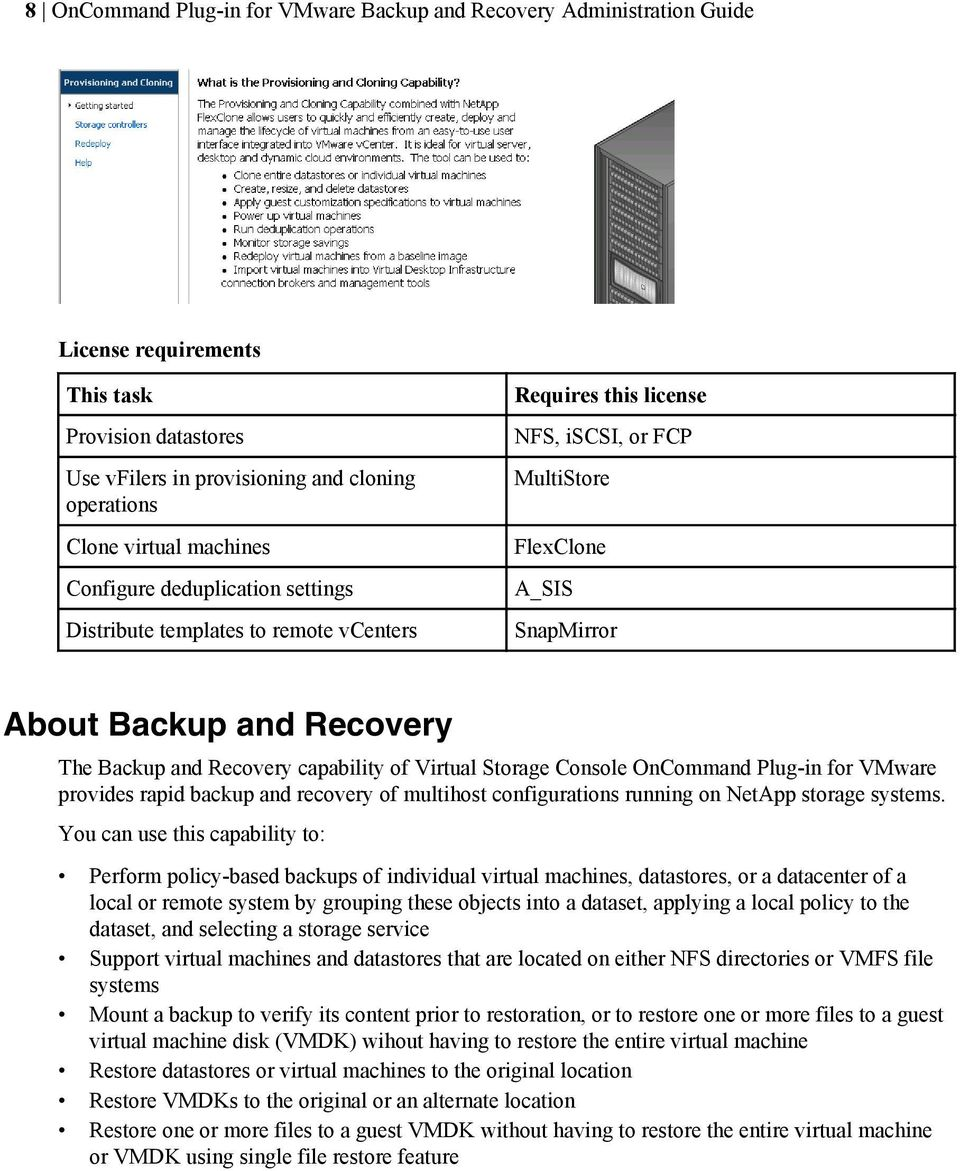 Recovery capability of Virtual Storage Console OnCommand Plug-in for VMware provides rapid backup and recovery of multihost configurations running on NetApp storage systems.