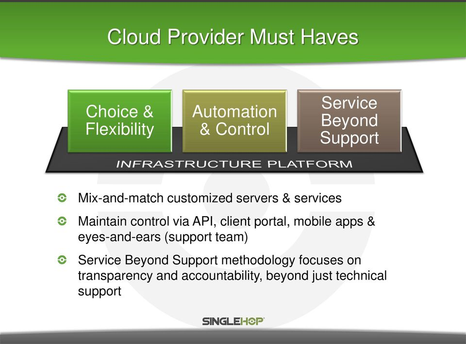 API, client portal, mobile apps & eyes-and-ears (support team) Service Beyond