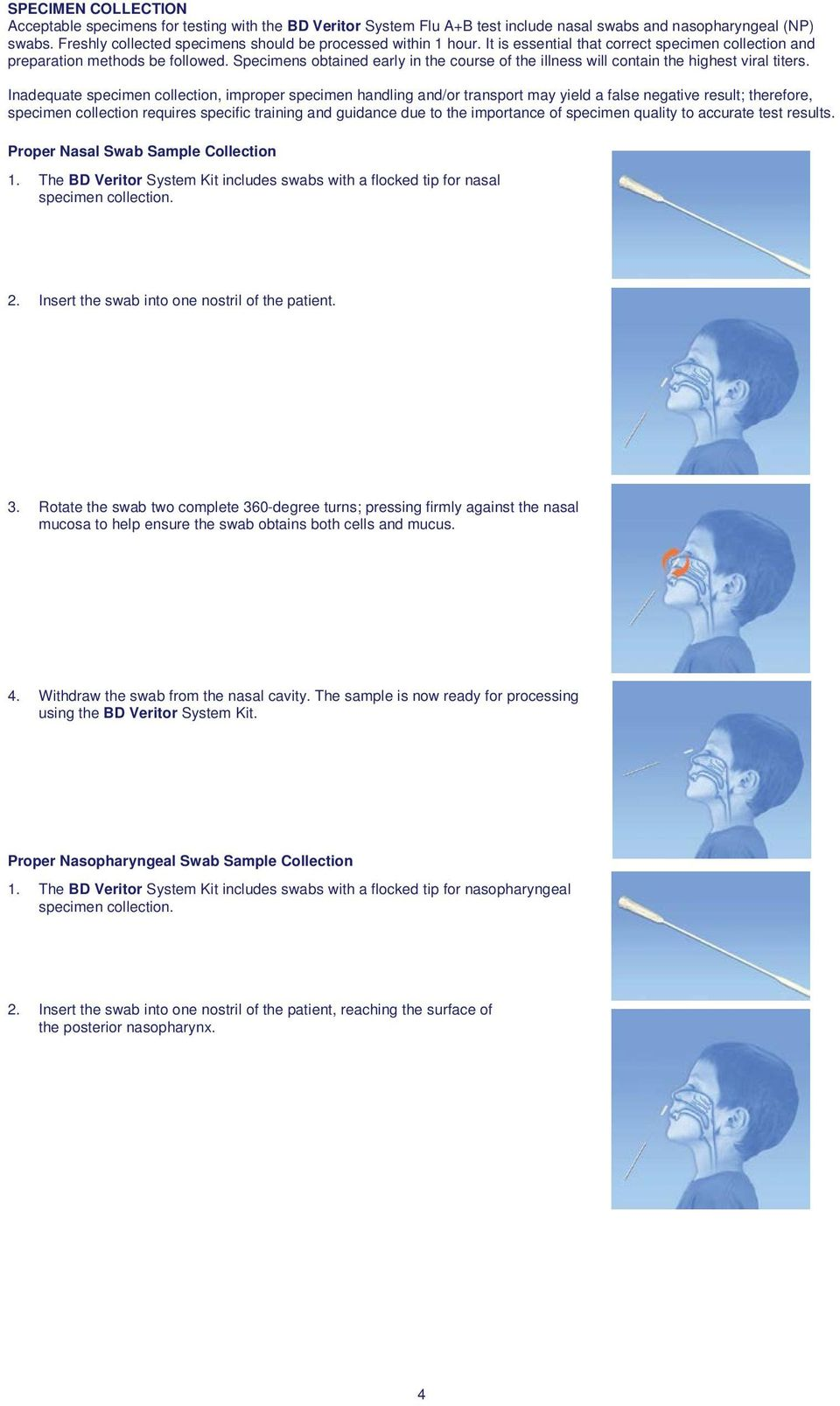 Veritor System For Rapid Detection Of Flu A B Pdf