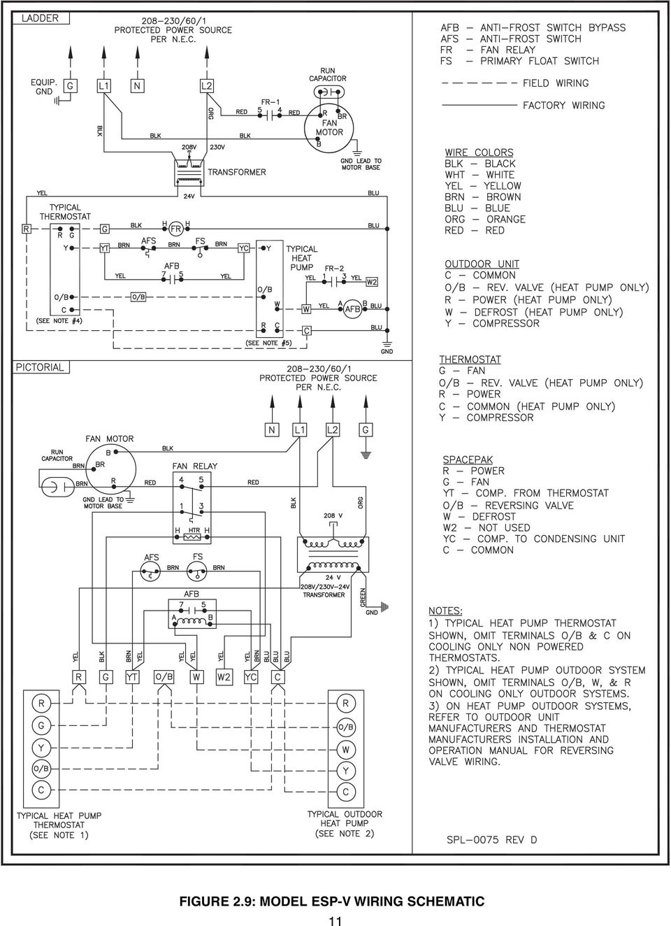 Model Esp V System Installation Operation Maintenance Manual Pdf Wiring Diagram 12 Step 8 Installing Air Distribution Components All Plenum Duct And Supply Tubing Runs As Well Room Terminator Locations Must Be In Accordance With