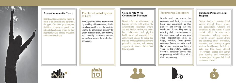 Plan for a Unified System of Care Boards plan for a unified system of care by working with consumers, family members, providers, and the public to identify the components necessary to ensure that