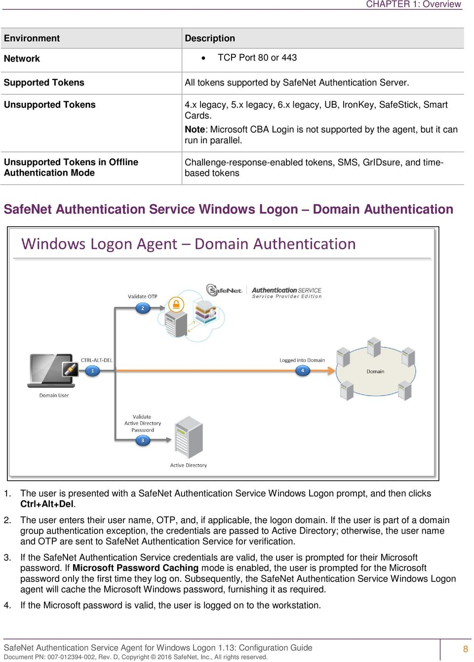 SafeNet Authentication Service Agent for Windows Logon