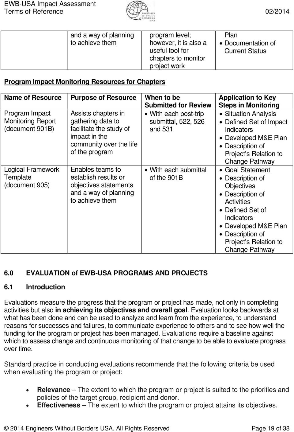 Planning, Monitoring, Evaluation and Learning Program - PDF Free Intended For Monitoring And Evaluation Report Template