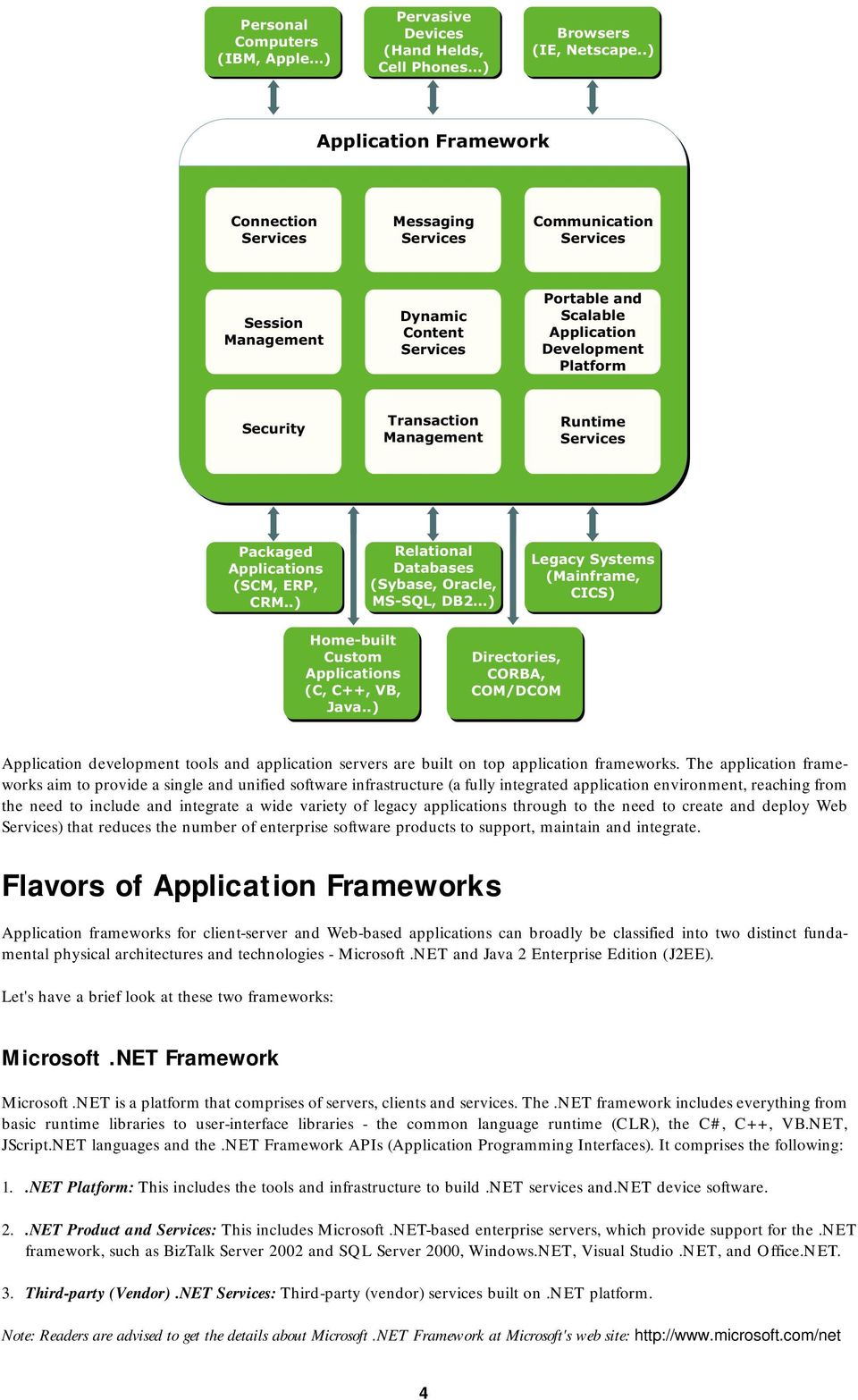 Web Services and Application Frameworks ( NET and J2EE) - PDF