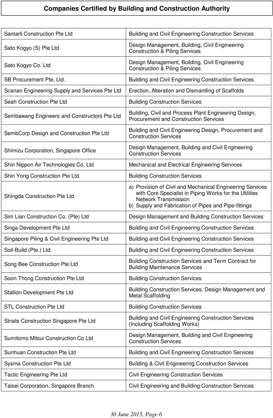 Companies Certified by Building and Construction Authority - PDF