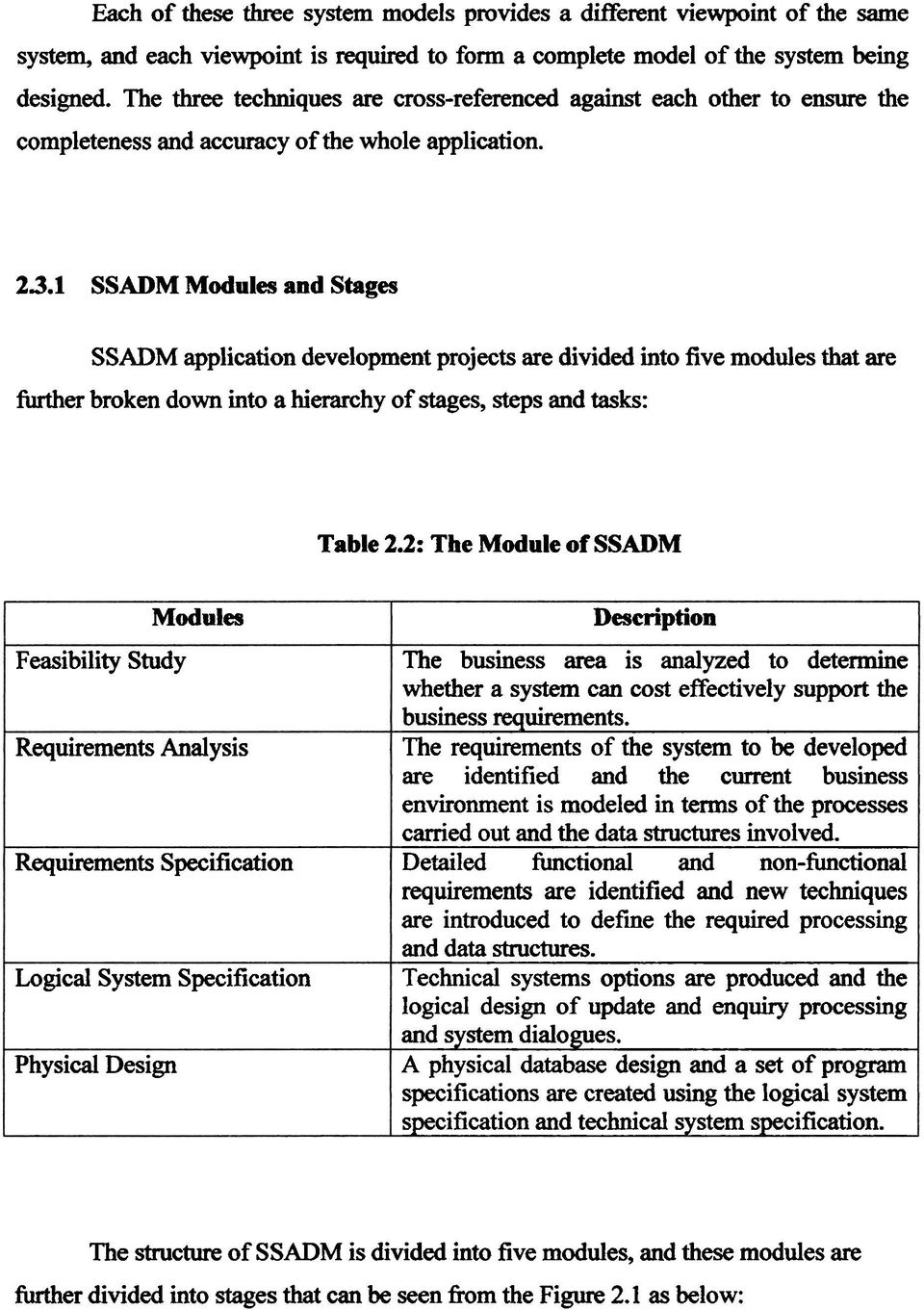 1 SSADM Modules and Stages SSADM application development projects are divided into five modules that are Mer broken down into a hierarchy of stages, steps and tasks: Table 2.