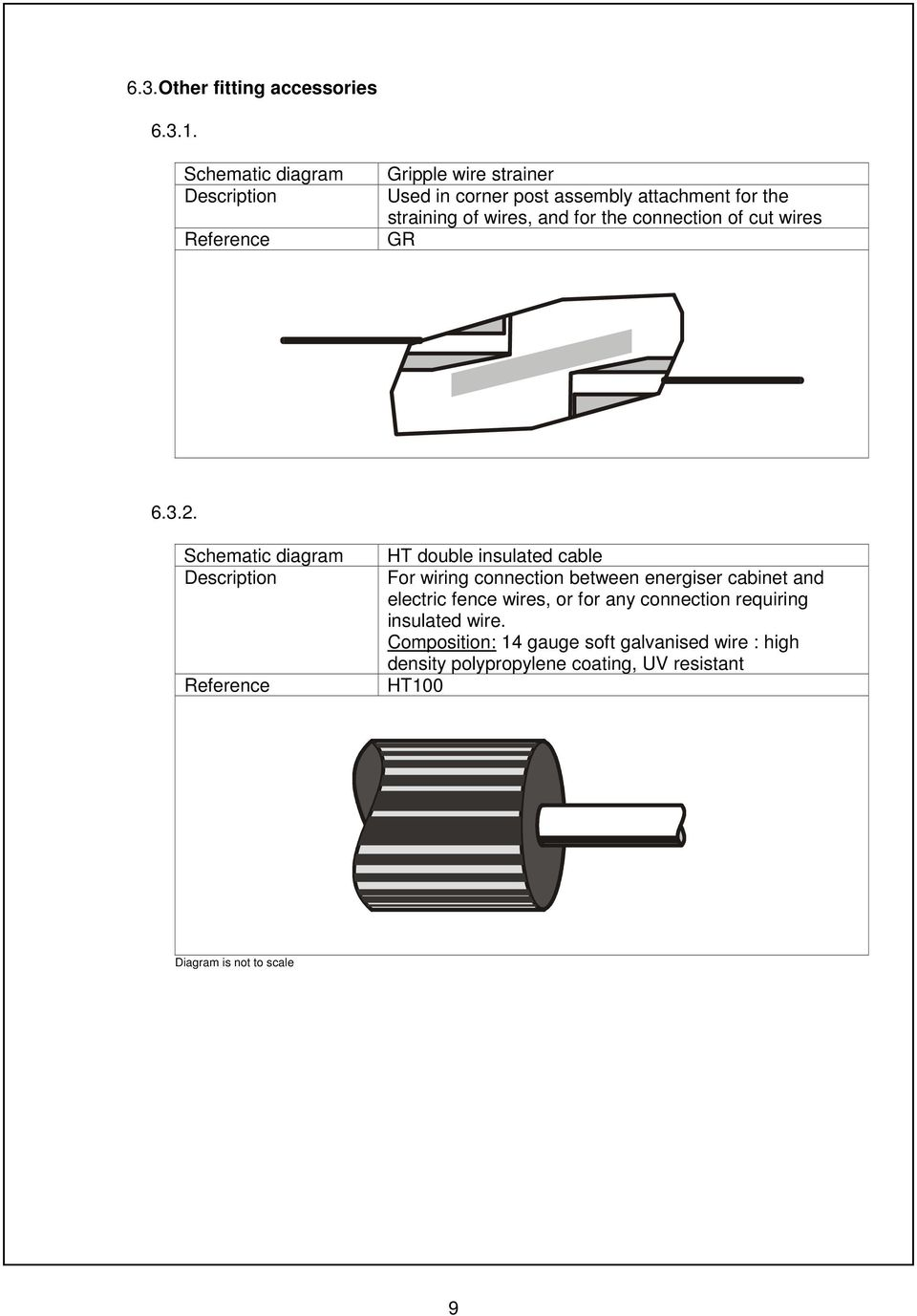 Advanced Fencing And Security Technologies Ltd Pdf Wire Electrical Wiring On Diagram For Electric Fence The Connection Of Cut Wires Gr 632