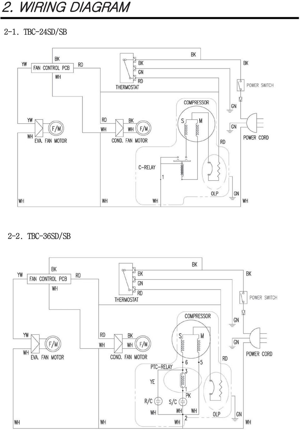 Anyone Have A Tail Light Wiring Diagram 1998 22l Pickup S10 Forum