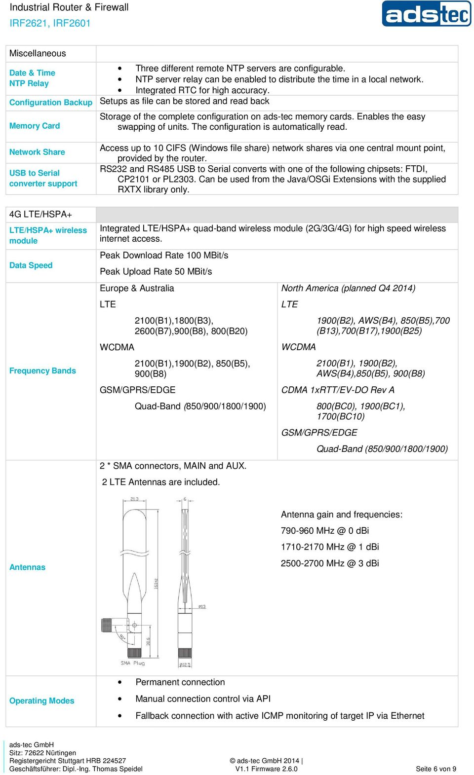 IRF2601, IRF Industrial Router & Firewall - PDF