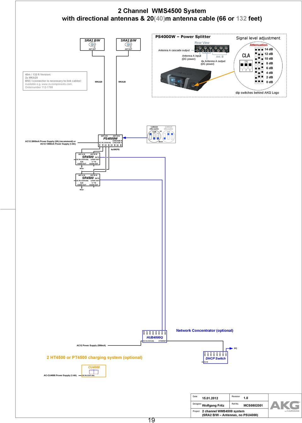 Introduction All The Wms4500 Systems In This Document Are Designed Antenna Power Injector Schematic Com Ordernumber 112 1798 Dip Switches Behind Akg Logo 1x 20m Cable