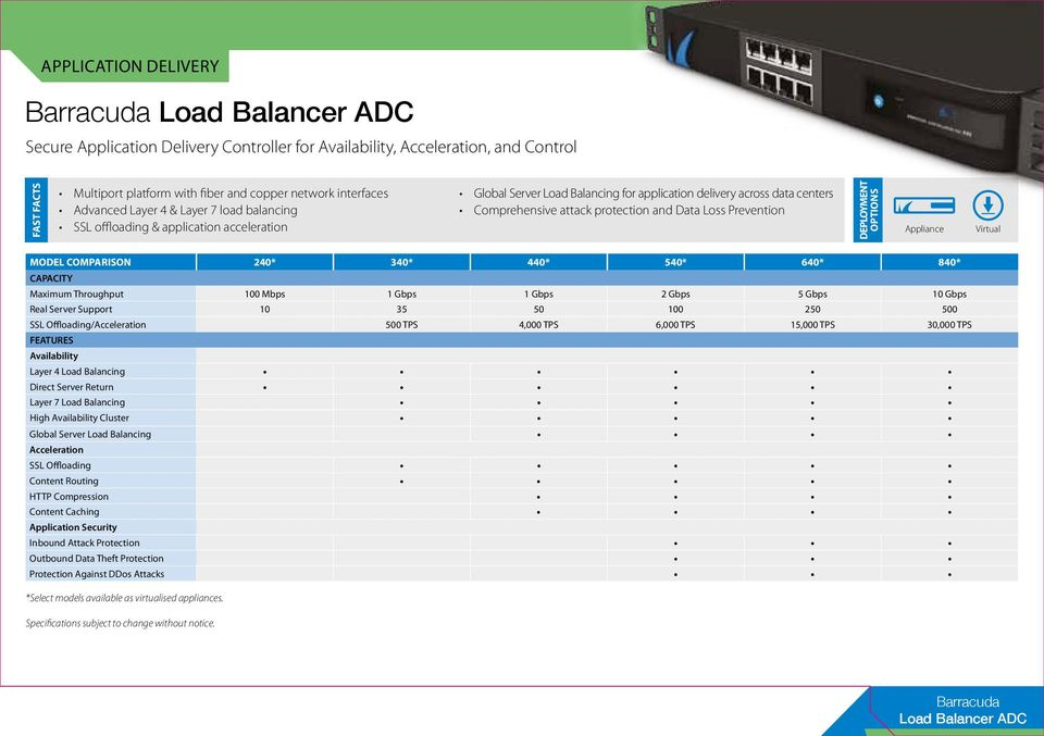 Barracuda Products Overview - PDF