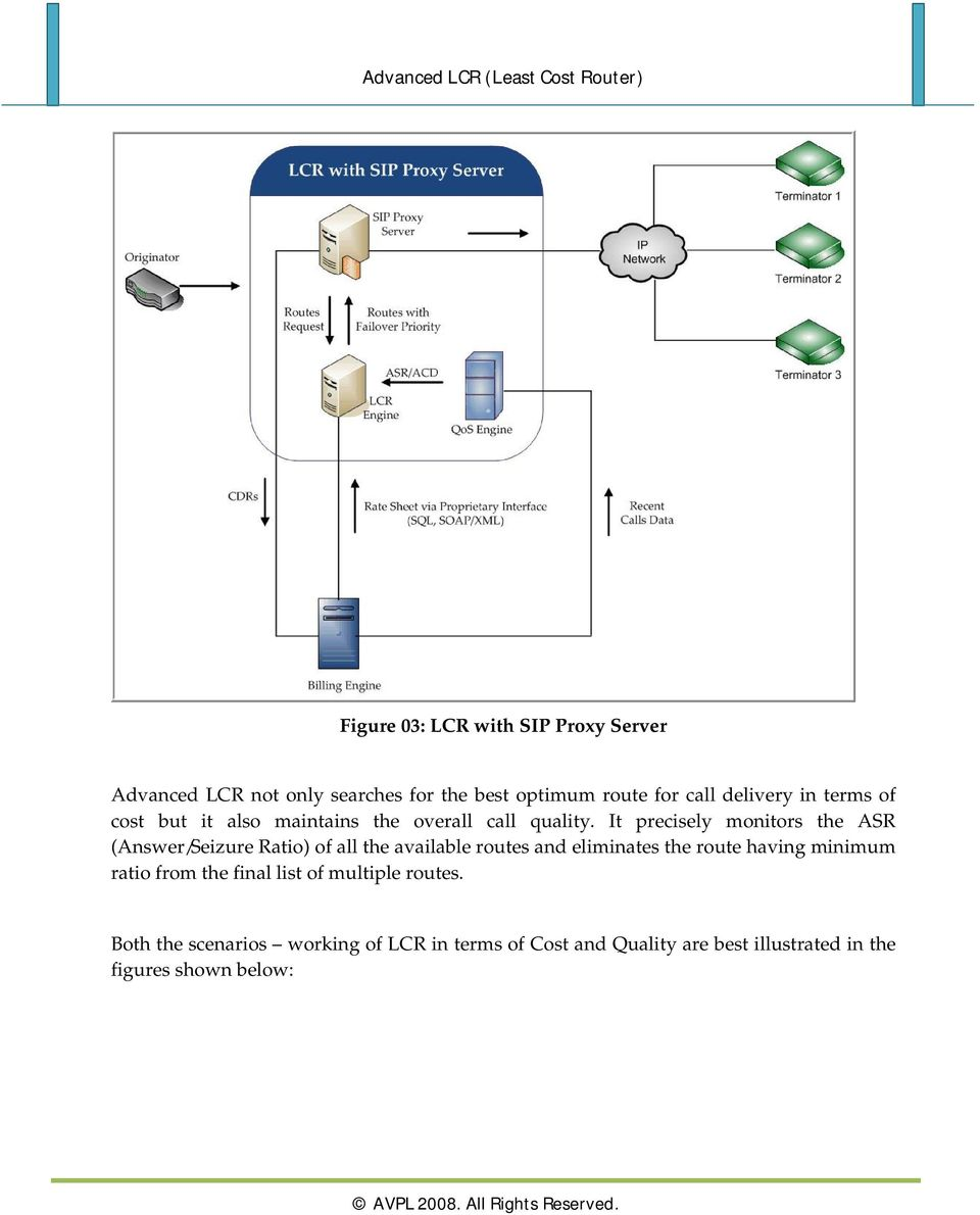 Advanced LCR (Least Cost Router) With SIP Proxy Server - PDF