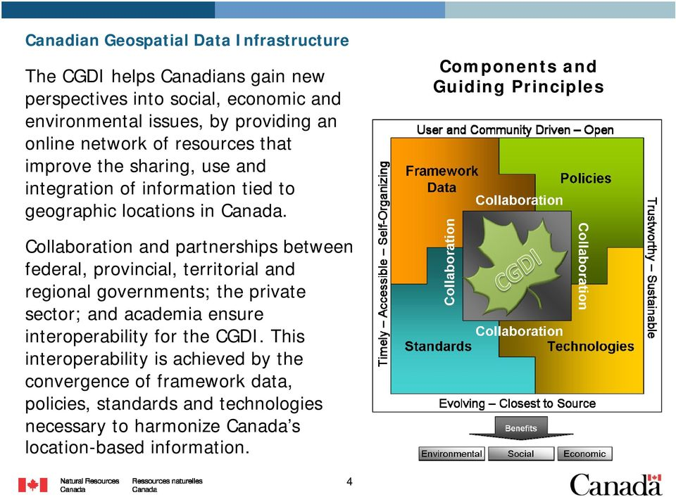 Components and Guiding Principles Collaboration and partnerships between federal, provincial, territorial and regional governments; the private sector; and