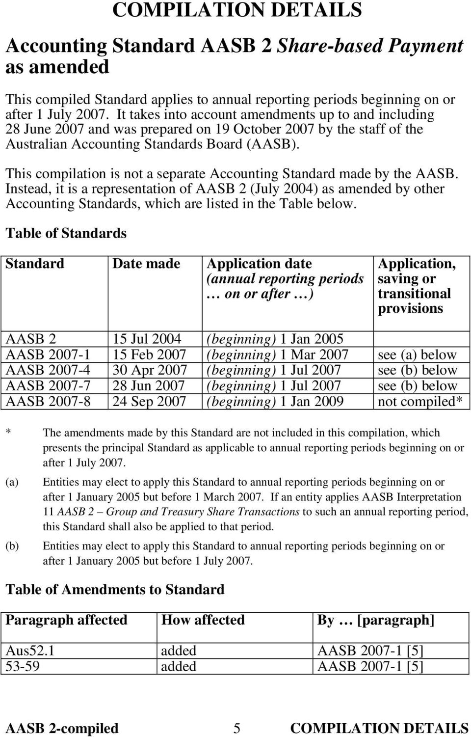 This compilation is not a separate Accounting Standard made by the AASB.