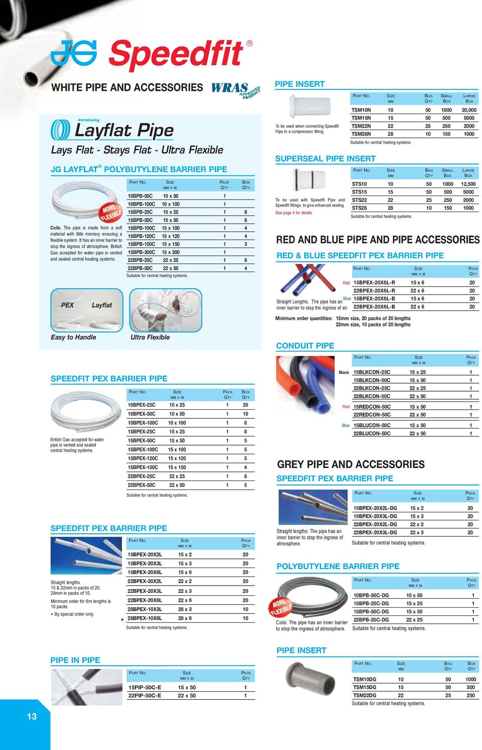 THE PUSH-FIT SOLUTION FOR PLUMBING & HEATING SYSTEMS - PDF