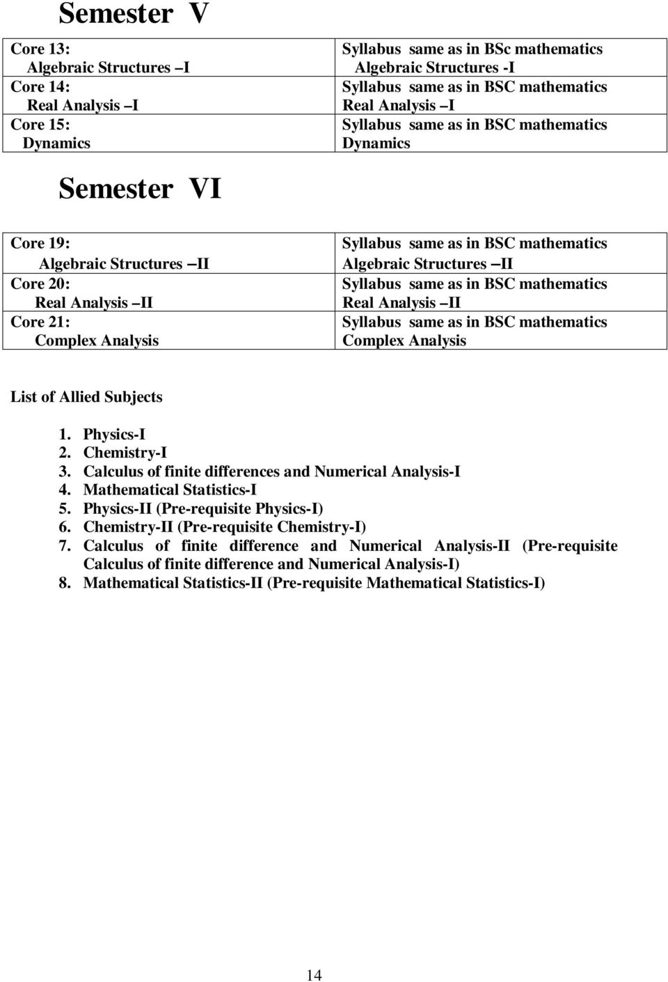 B Sc  MATHEMATICS WITH COMPUTER APPLICATIONS CHOICE BASED CREDIT