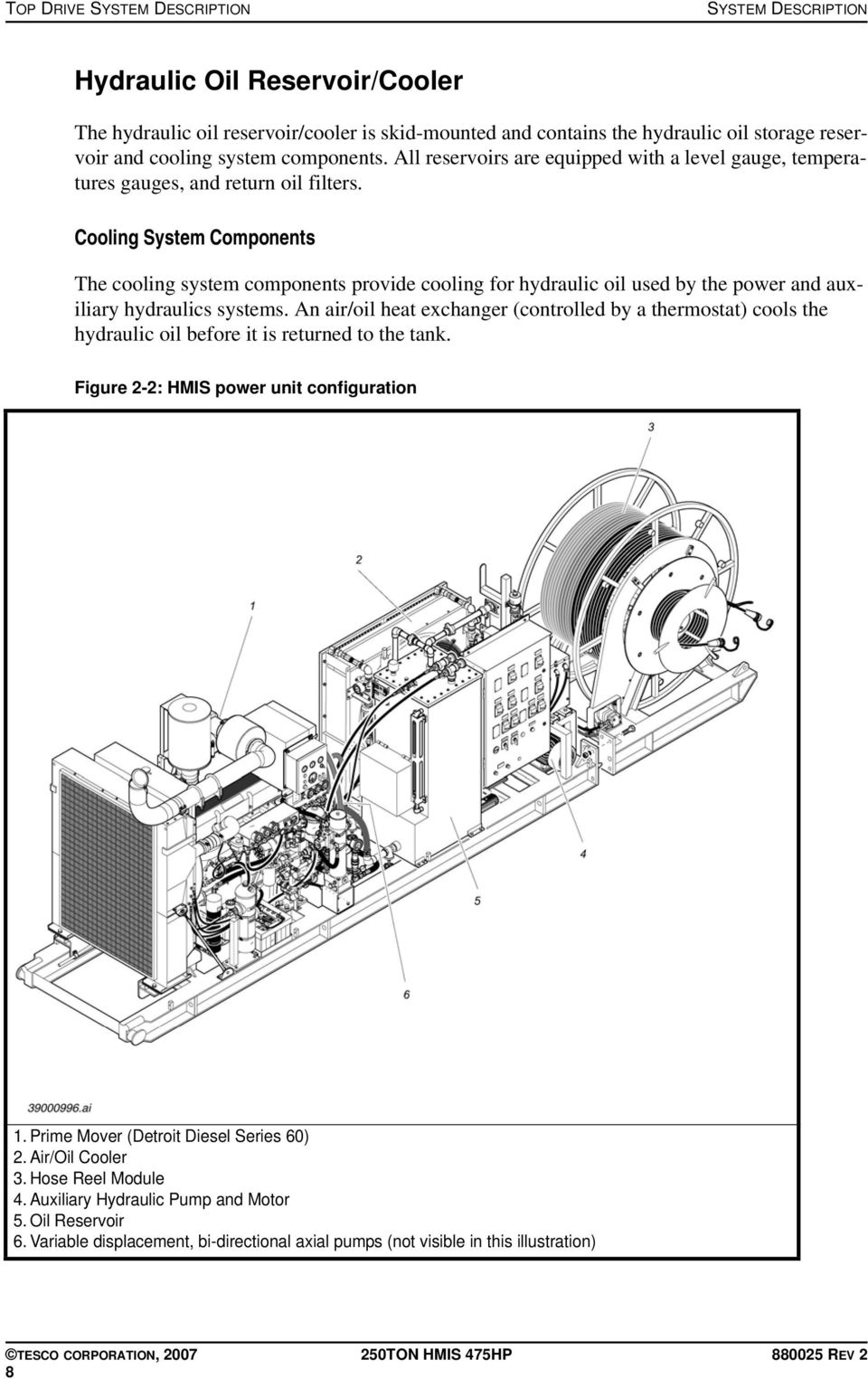 Cooling System Components The cooling system components provide cooling for  hydraulic oil used by the power. 15 SYSTEM DESCRIPTION TOP DRIVE ...