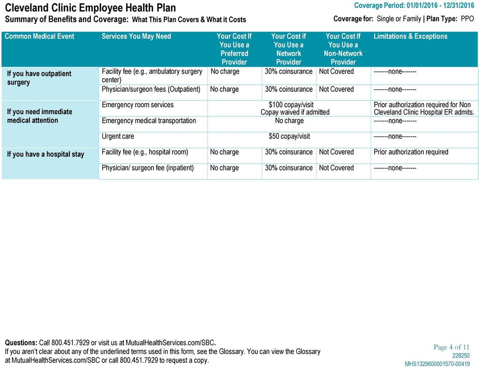 Cleveland Clinic Employee Health Plan Summary of Benefits