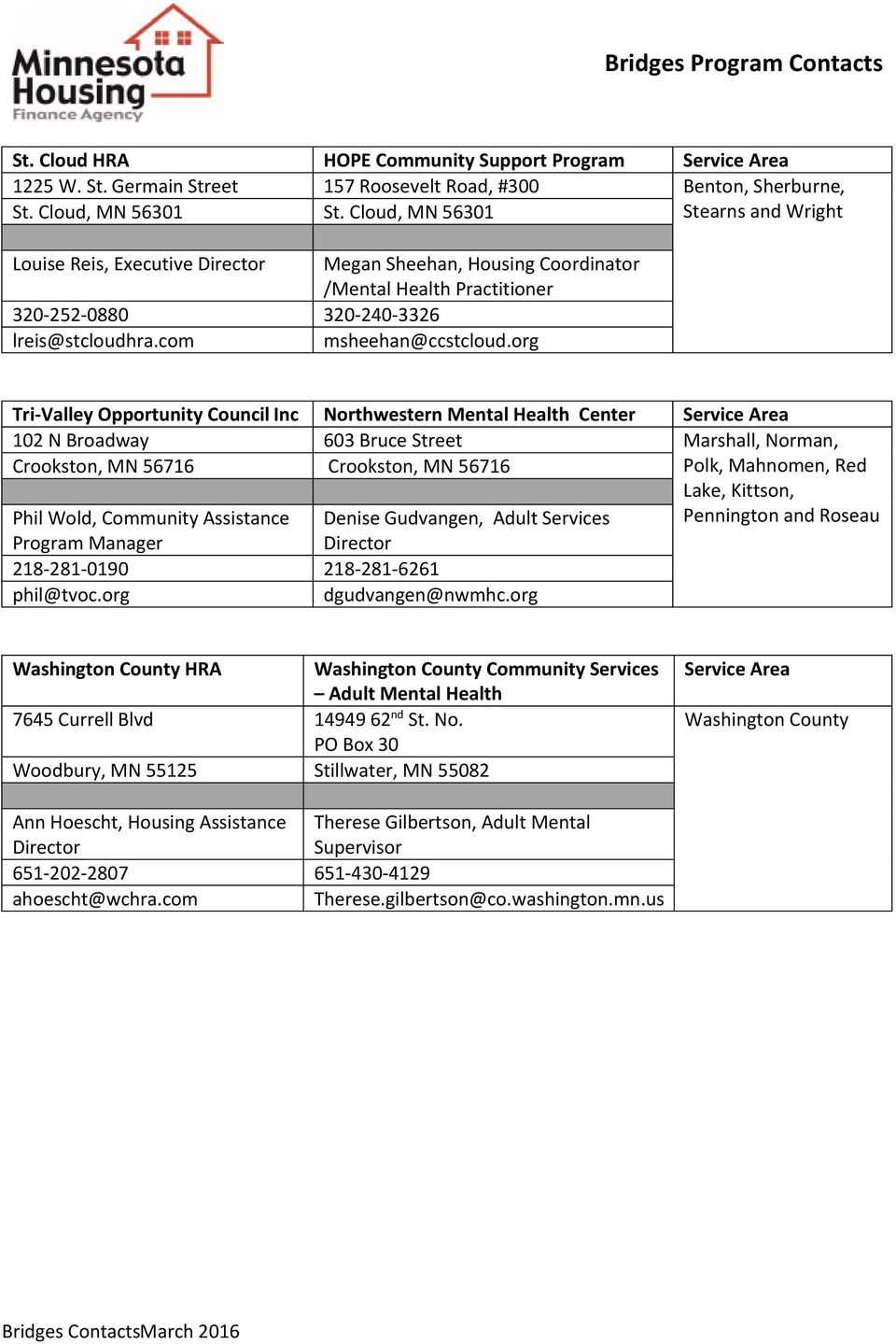 Bridges Program Contacts Pdf