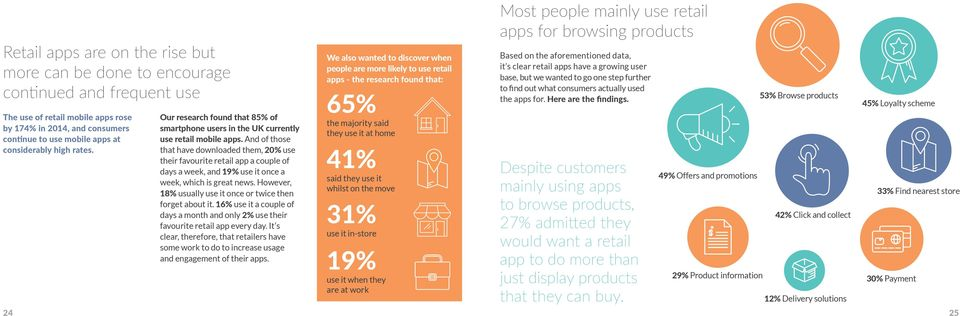 RETAIL APP INSIGHTS  From Apadmi, the UK's leading mobile