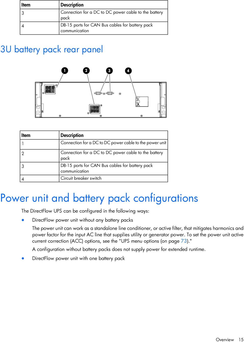 unit and battery pack configurations The DirectFlow UPS can be configured in the following ways: DirectFlow power unit without any battery packs The power unit can work as a standalone line