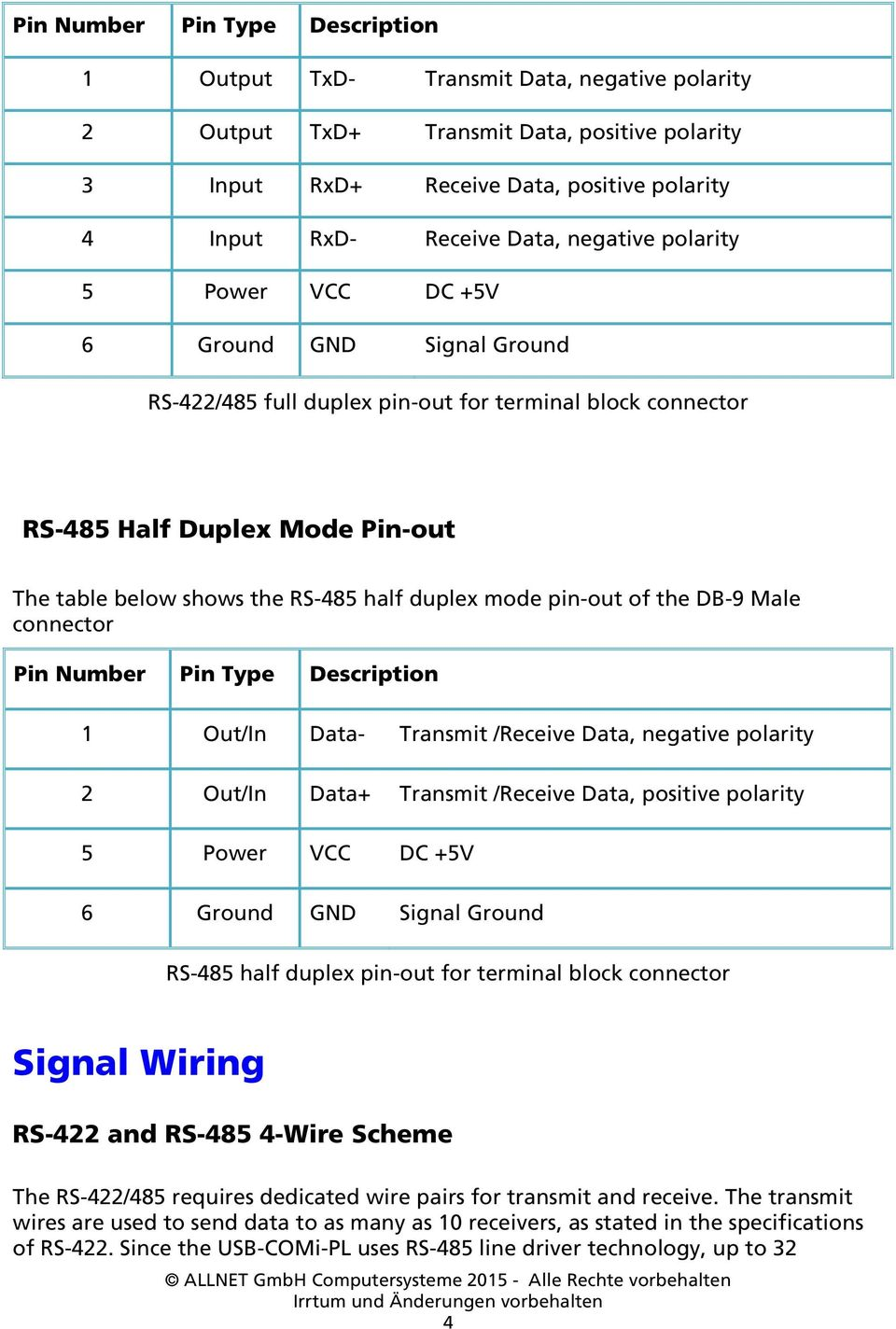 duplex mode pin-out of the DB-9 Male connector Pin Number Pin Type Description 1 Out/In Data- Transmit /Receive Data, negative polarity 2 Out/In Data+ Transmit /Receive Data, positive polarity 5