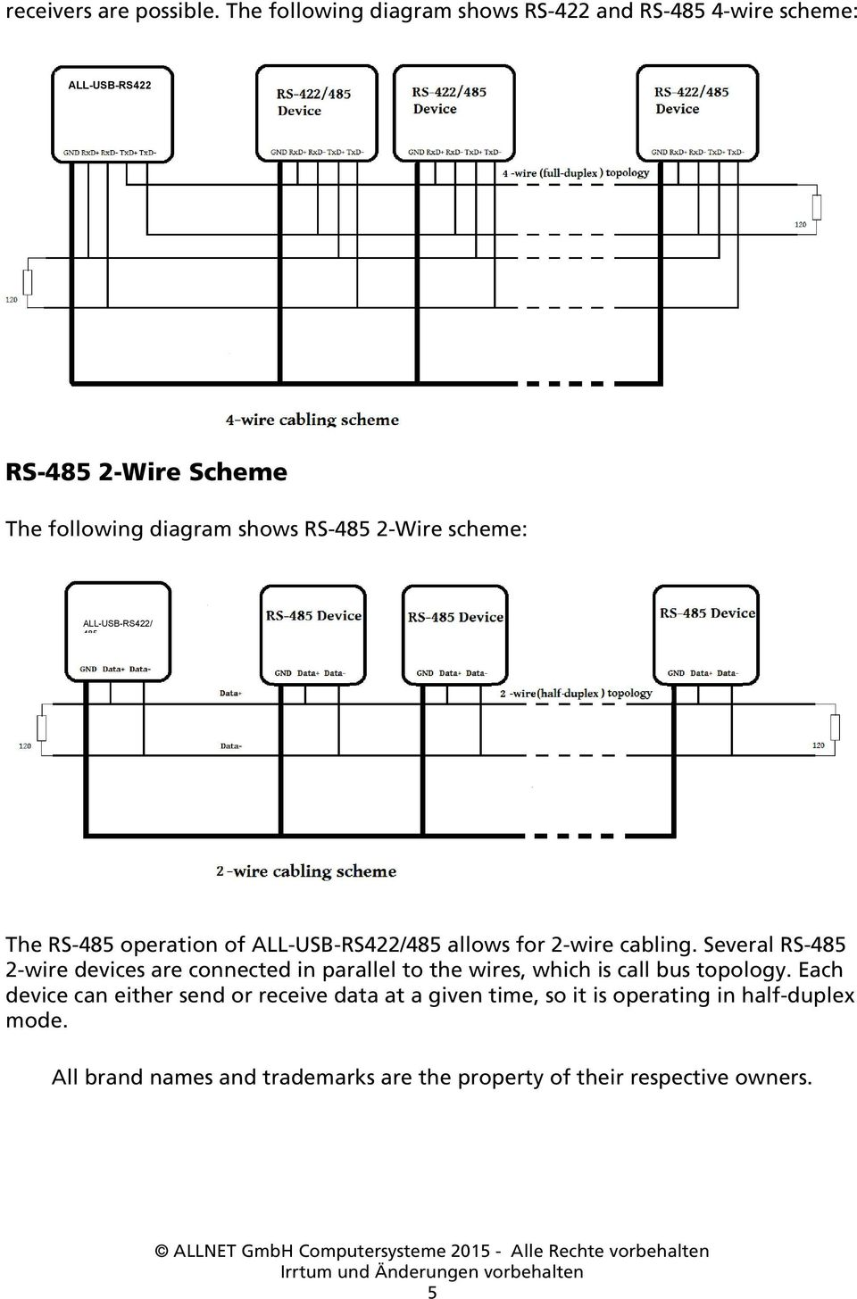 2-Wire scheme: ALL-USB-RS422/ 485 The RS-485 operation of ALL-USB-RS422/485 allows for 2-wire cabling.