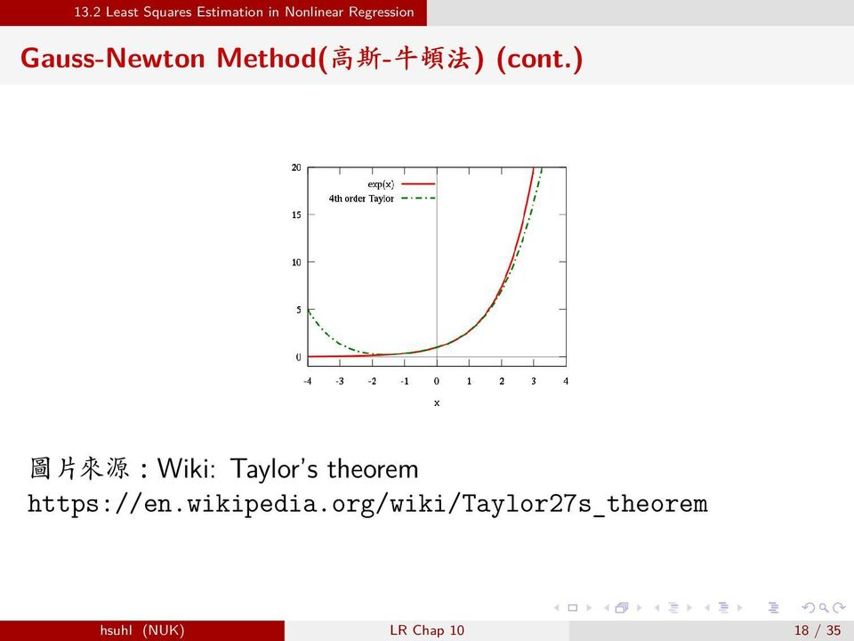Chapter 13 Introduction to Nonlinear Regression( 非 線 性 迴