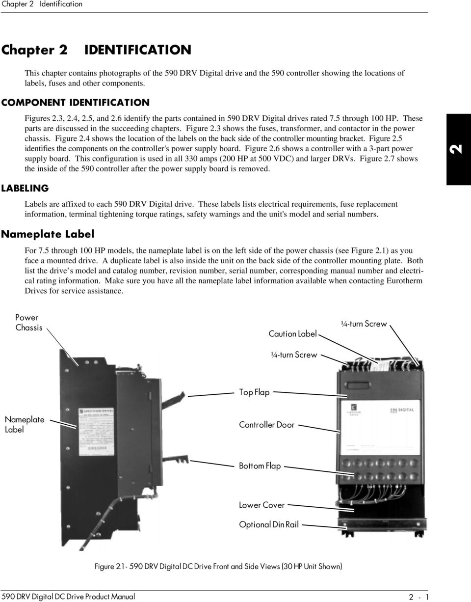 590 Drv Digital Dc Drive Product Manual Version 3 Software Pdf. 3 Shows The Fuses Transformer And Contactor In Power Chassis Ure 24. Wiring. Dc Drives Wiring Diagram Fusing At Scoala.co