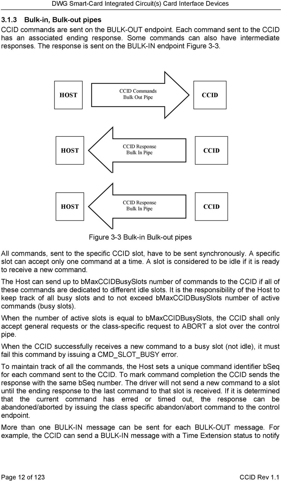 Universal Serial Bus  Device Class: Smart Card CCID  Specification