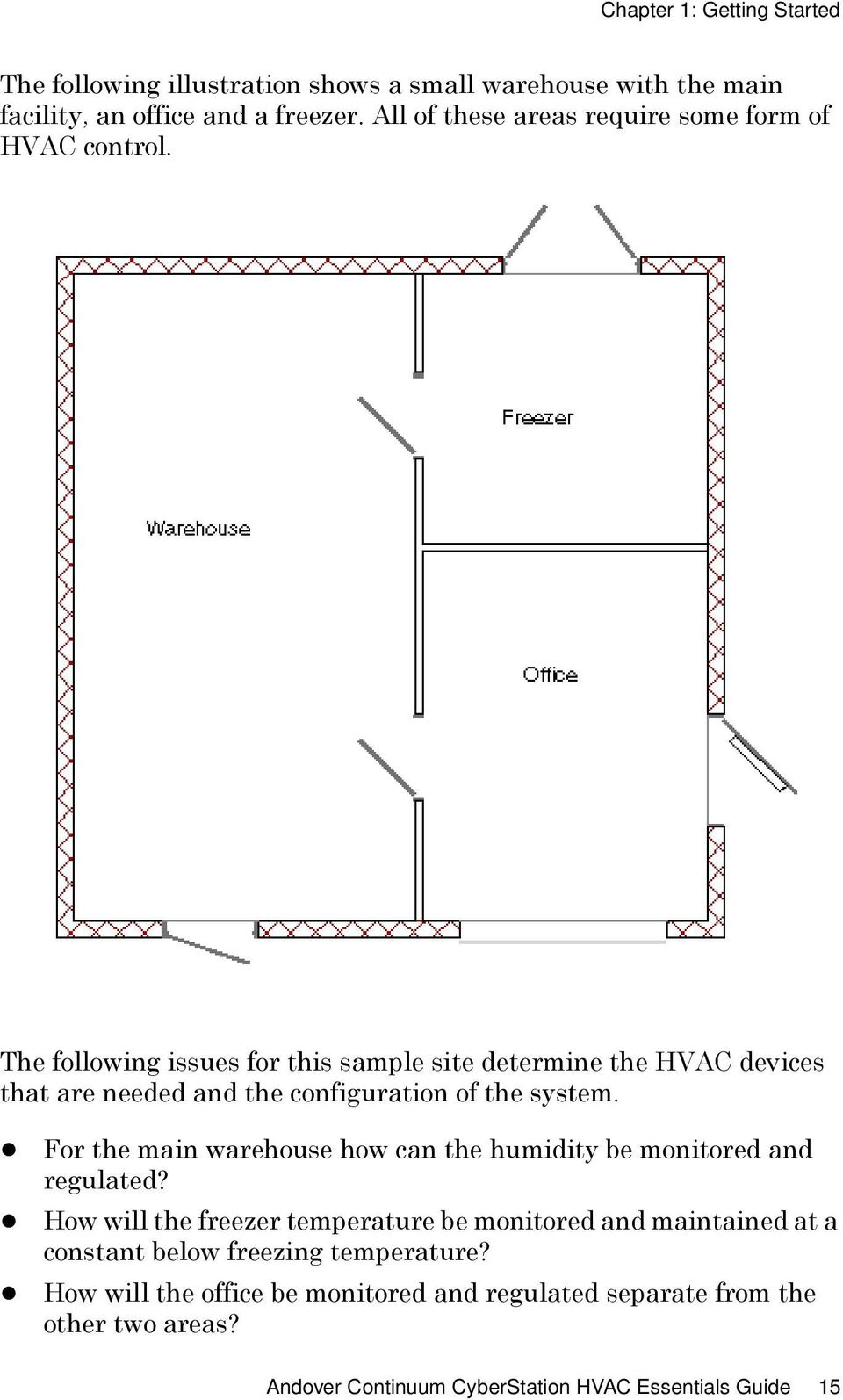 Andover Continuum Cyberstation Hvac Essentials Guide Pdf Drawing Sample The Following Issues For This Site Determine Devices That Are Needed And