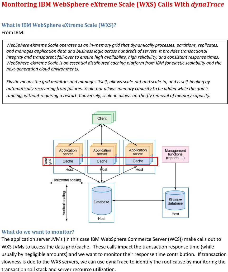 Monitoring IBM WebSphere extreme Scale (WXS) Calls With dynatrace - PDF