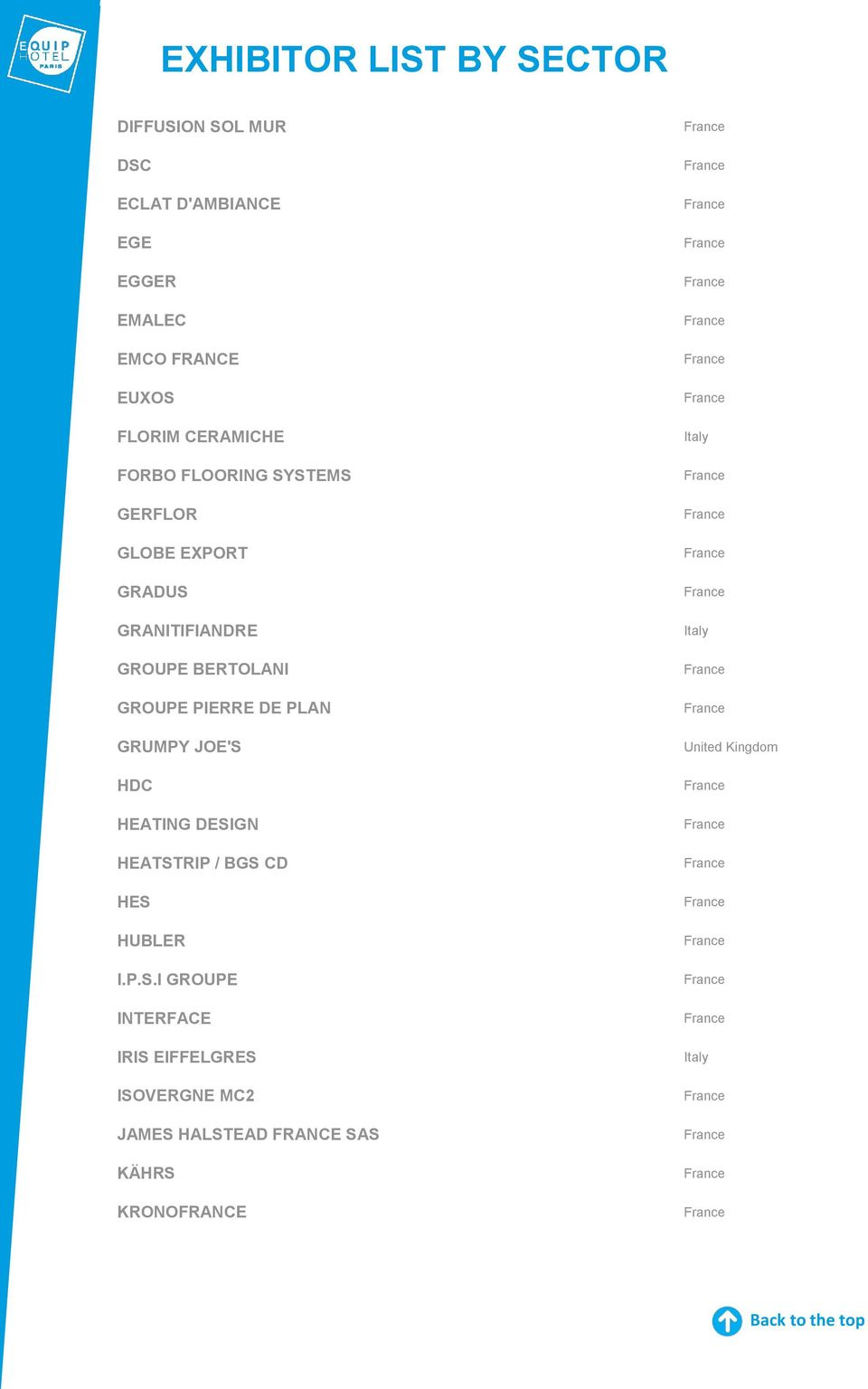 EXHIBITOR LIST BY SECTOR - PDF